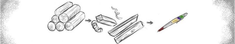 La Série des objets en bois avec une pointe artistique